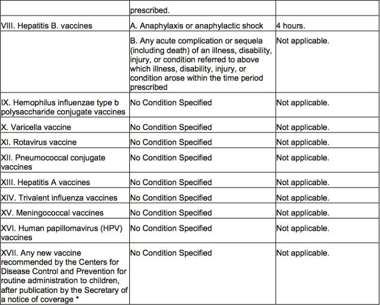 vaccine-injury-table-3